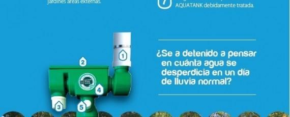 Aquatank recuperación de agua